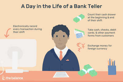 A day in the life of a bank teller: Electronically record every transaction during their shift, Count their cash drawer at the beginning and end of their shift, Take cash, checks, debit cards and other payment forms from customers, exchange money for foreign currency