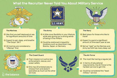 Which Branch Of The Military Should I Join In 2019? 7 Things