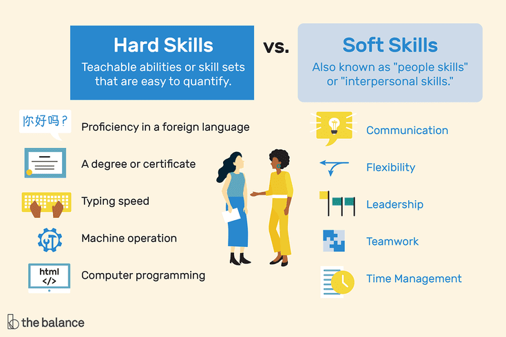Hard Skills vs. Soft Skills: What\'s the Difference?