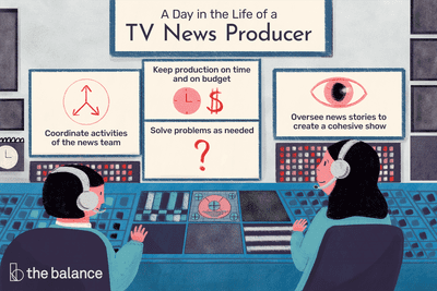 A day in the life of a TV news producer: Coordinate activities of the news team, Keep production on time and on budget, Solve problems as needed, Oversee news stories to create a cohesive show