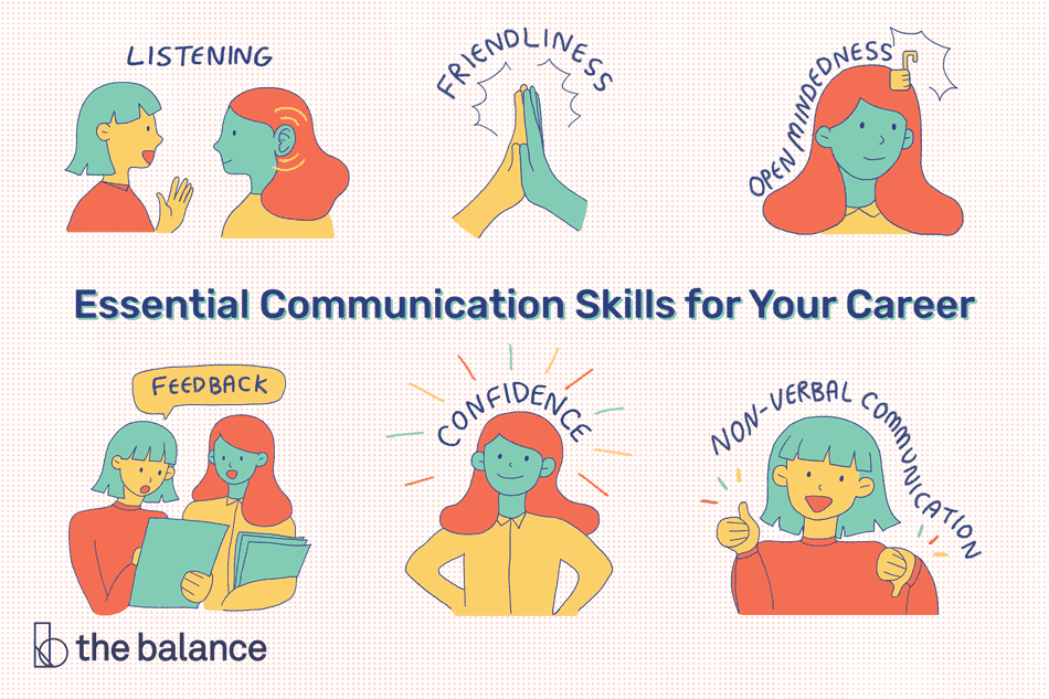 Top communication skills