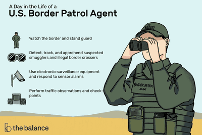 A day in the life of a U.S. border patrol agent: Watch the border and stand guard, detect, track, and apprehend suspected smugglers and illegal border crossers, use electronic surveillance equipment and respond to sensor alarms, perform traffic observations and checkpoints