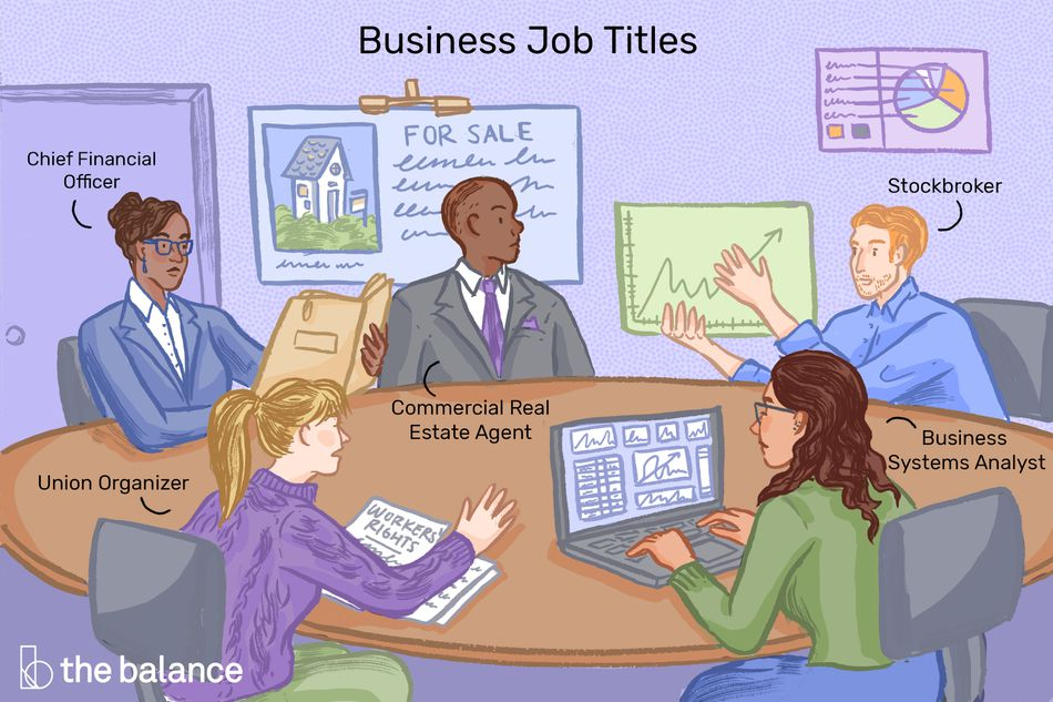 "This illustration shows business job titles including ""Chief Financial Officer,"" ""Union Organizer,"" ""Commercial Real Estate Agent,"" ""Business Systems Analyst,"" and ""Stockbroker."""
