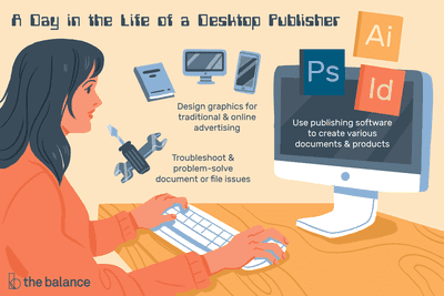 A day in the life of a desktop publisher: Design graphics for traditional and online advertising, troubleshoot and problem-solve document or file issues, use publishing software to create various documents and products
