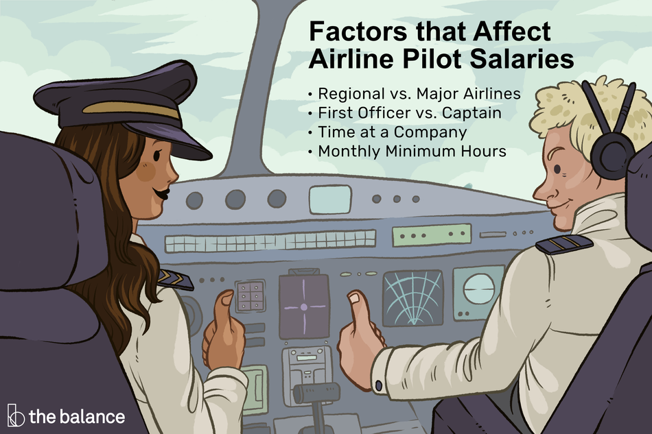 "Image shows a male and female pilot in the cockpit of a plane both giving each other a thumbs-up. Text reads: ""Factors that affect airline pilot salaries: regional vs. major airlines, first officer vs. captain, time at a company, monthly minimum hours."""