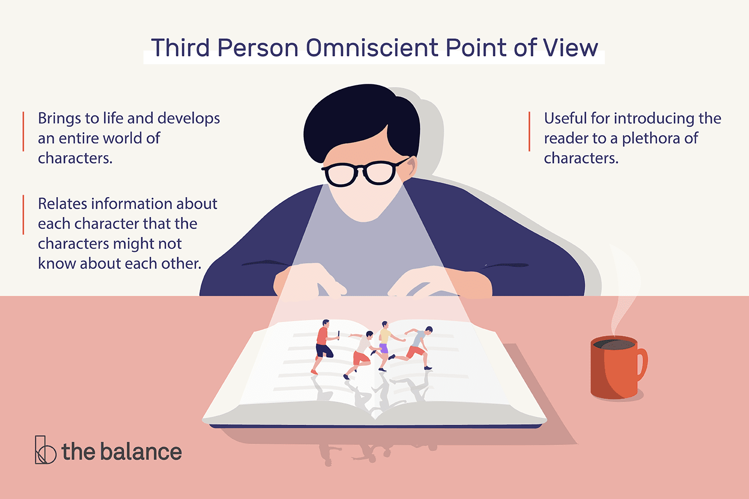 What Is Third-Person Omniscient Point of View?