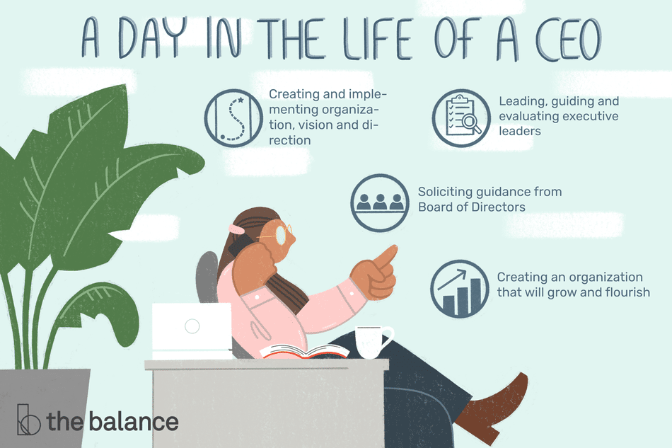 a day in the life of a ceo