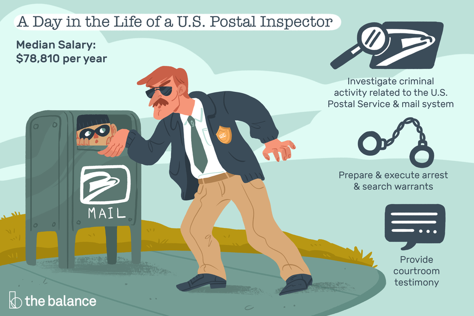 "Image shows a postal inspector opening a mailbox and there's a burglar inside. Text reads: ""A day in the life of a U.S. Postal inspector: investigate criminal activity related to the u.s. postal service and mail system; prepare and execute arrest & search warrants; provide courtroom testimony; median salary: $78,810 per year"""