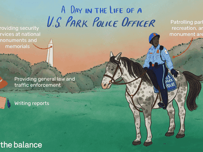 A day in the life of a U.S. Park Police Officer: Providing security services at national monuments and memorials; providing general law and traffic enforcement, writing reports, patrolling parks, recreation, and monument areas