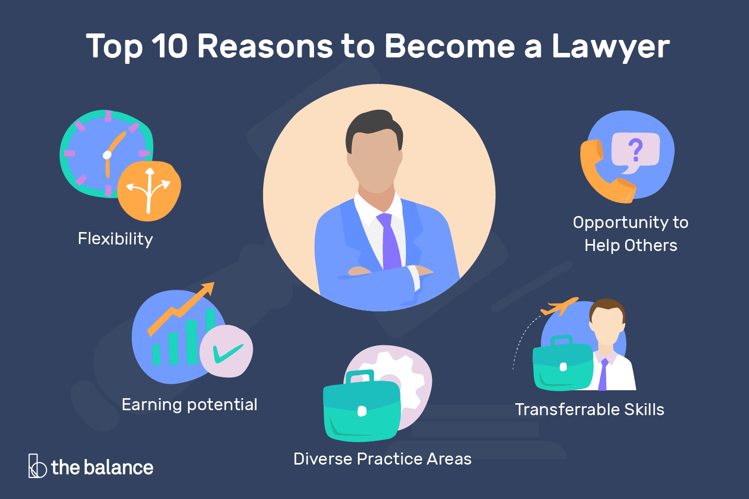 Free Hiring A Business Lawyer Is Crucial To Any Successful Business ... Advice
