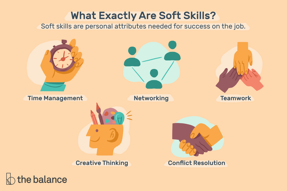 Definition of soft skills