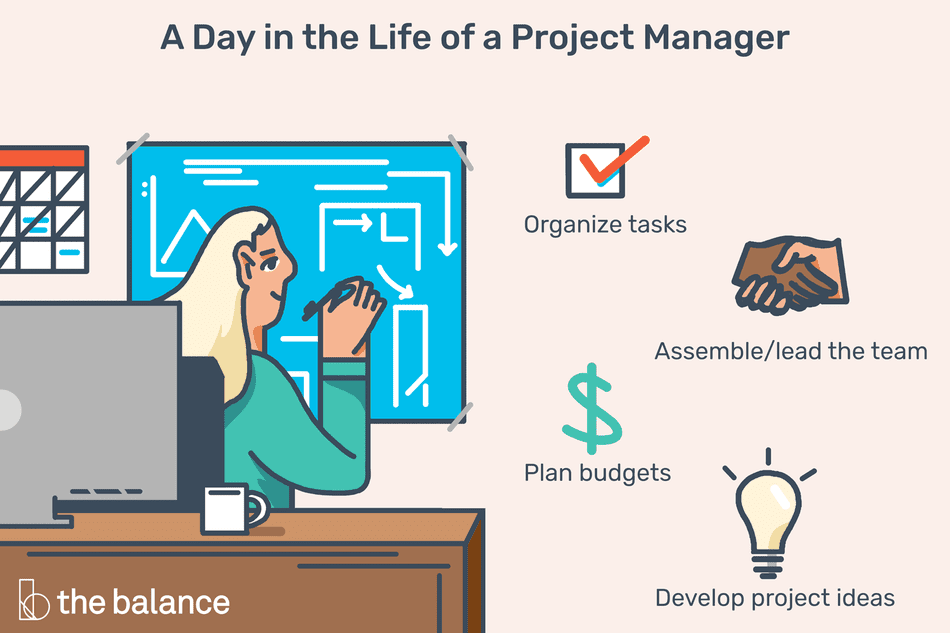 A day in the life of a project manager: Organize tasks, plan budgets, assemble/lead the team, develop project ideas