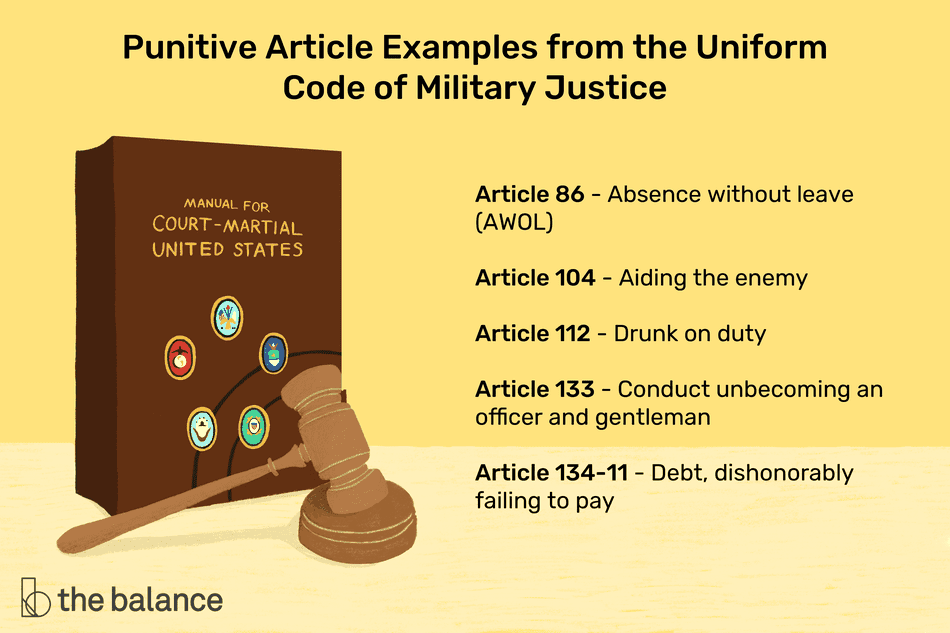 "Image shows a gavel next to a book labeled ""manual for court-martial united states."" Text reads: ""Punitive article examples from the uniform code of military justice: Article 86 - absence without leave (AWOL); article 104 - aiding the enemy; article 112 - drunk on duty; article 133 - conduct unbecoming an officer and gentlement; article 134-11 - debt, dishonorably failing to pay"""