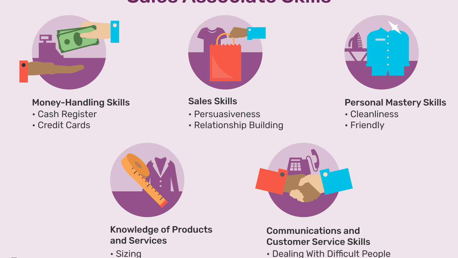 Important Sales Associate Skills List for Resumes