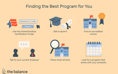 Six-figure jobs you dont need a college degree for investment best returns on investment