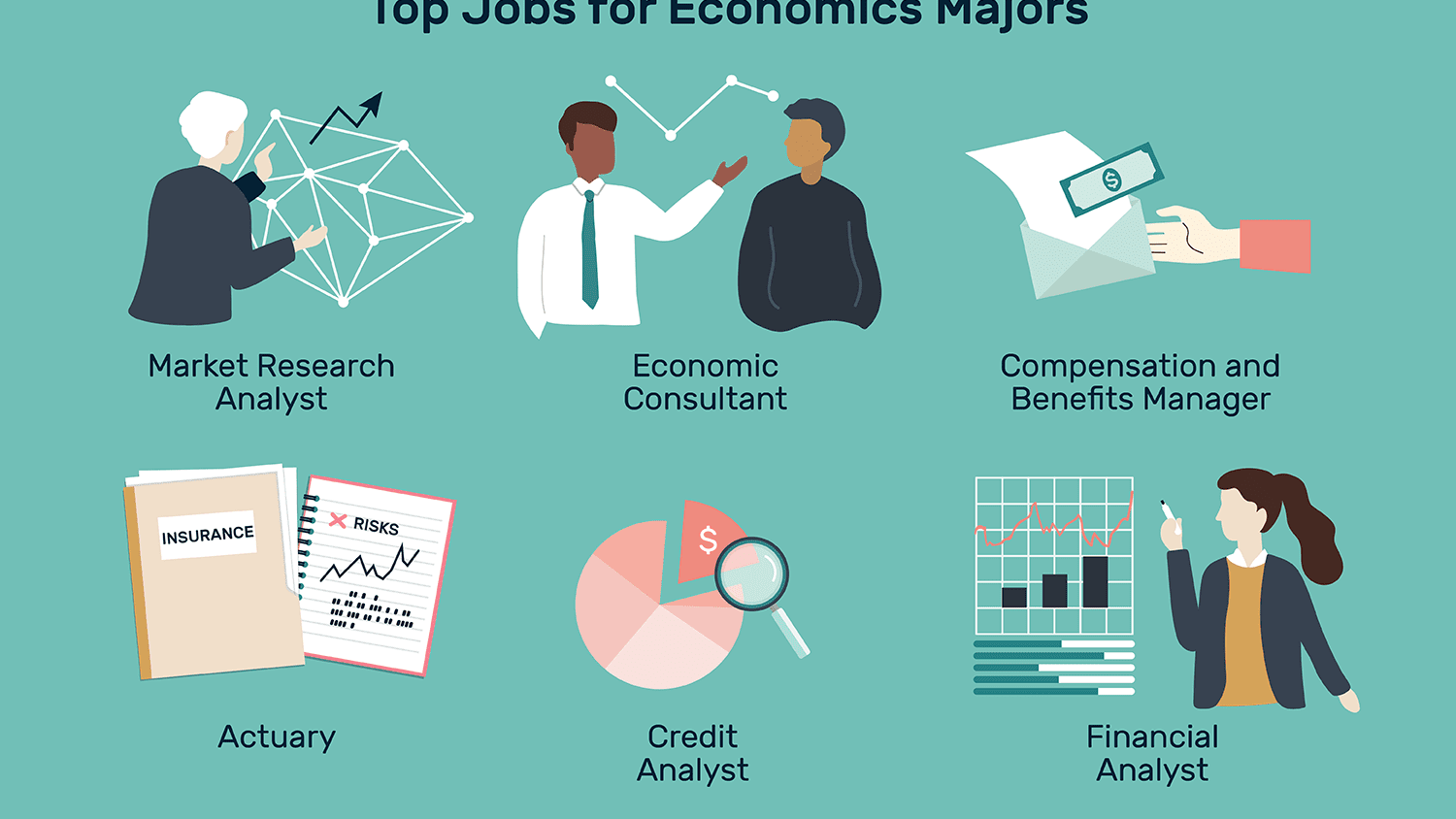 10 Jobs For Graduates With An Economics Degree