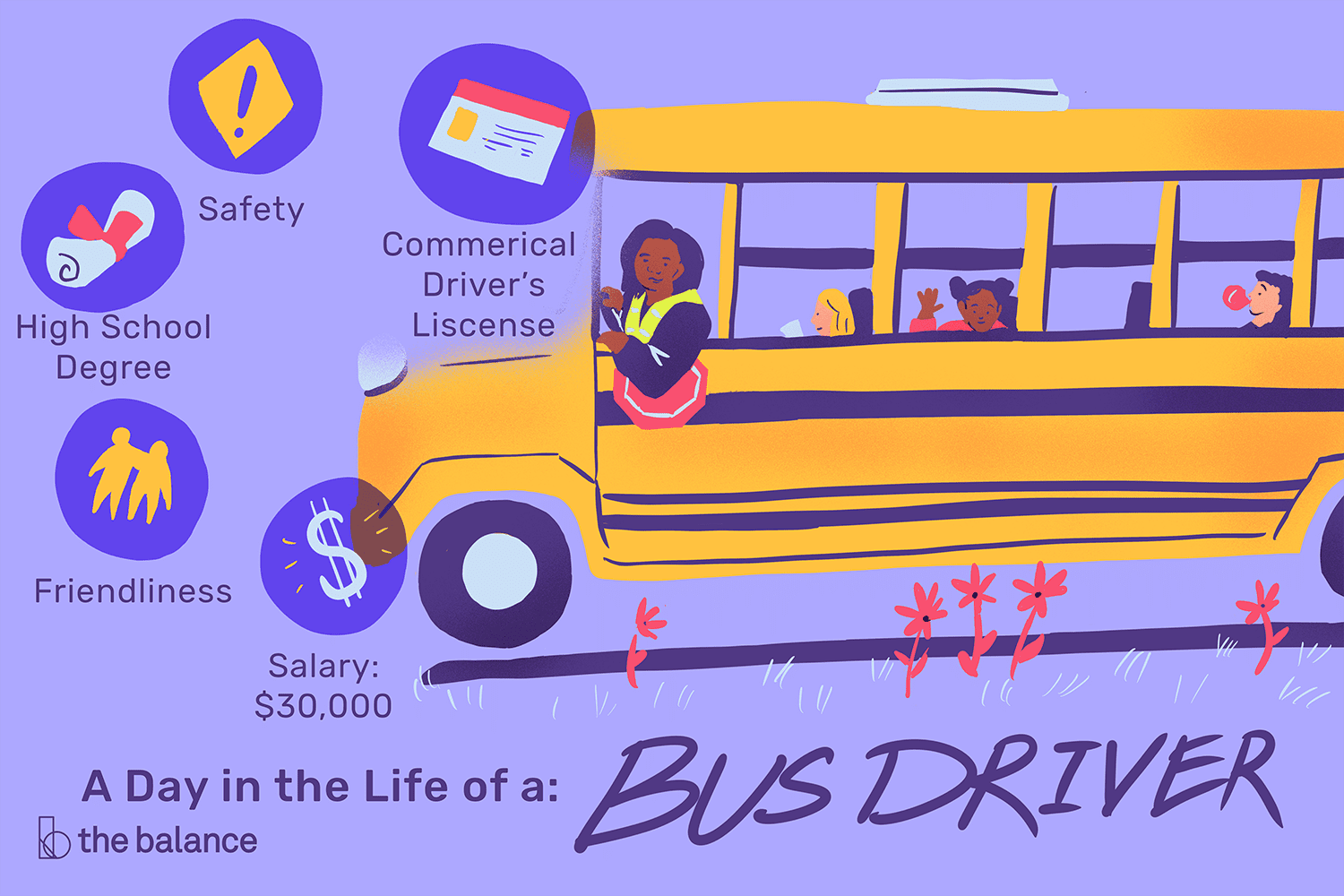 bus driver job description  salary  skills   u0026 more