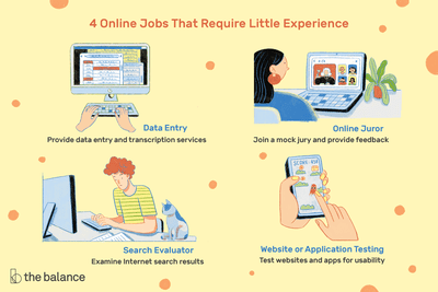 Easy Online Jobs Need Take Little or No Experience