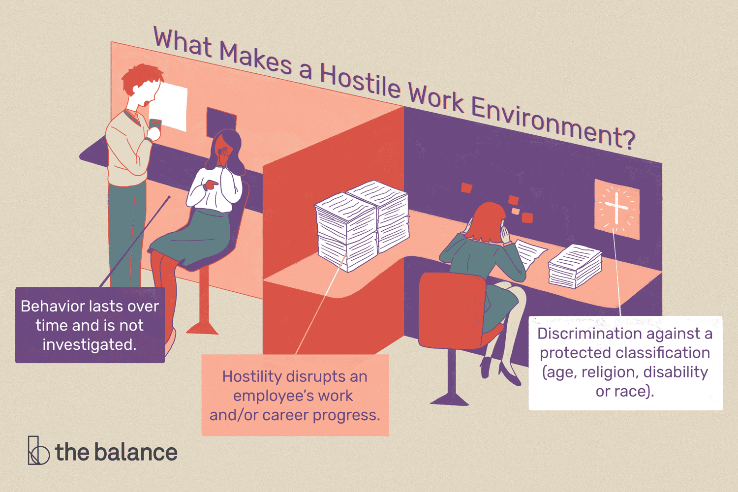 how to know if you have a hostile work environment