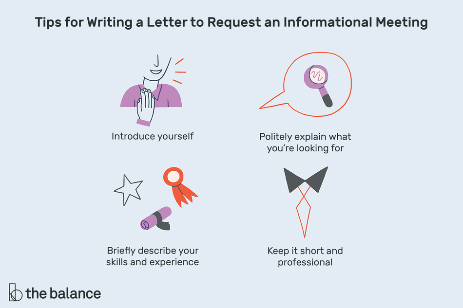 This illustration offers tips for writing a letter to request an informational meeting including