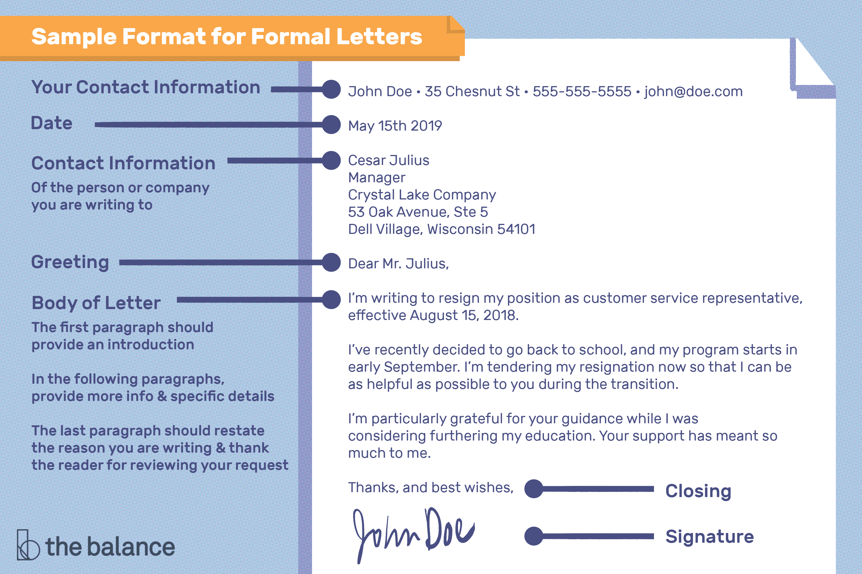 sample letter format for writing a letter