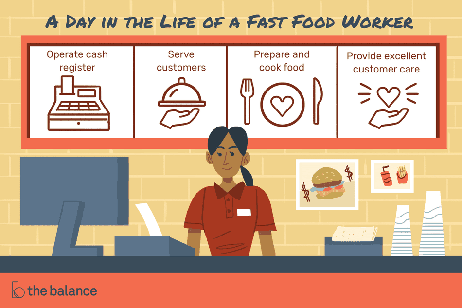 a day in the life of a fast food worker