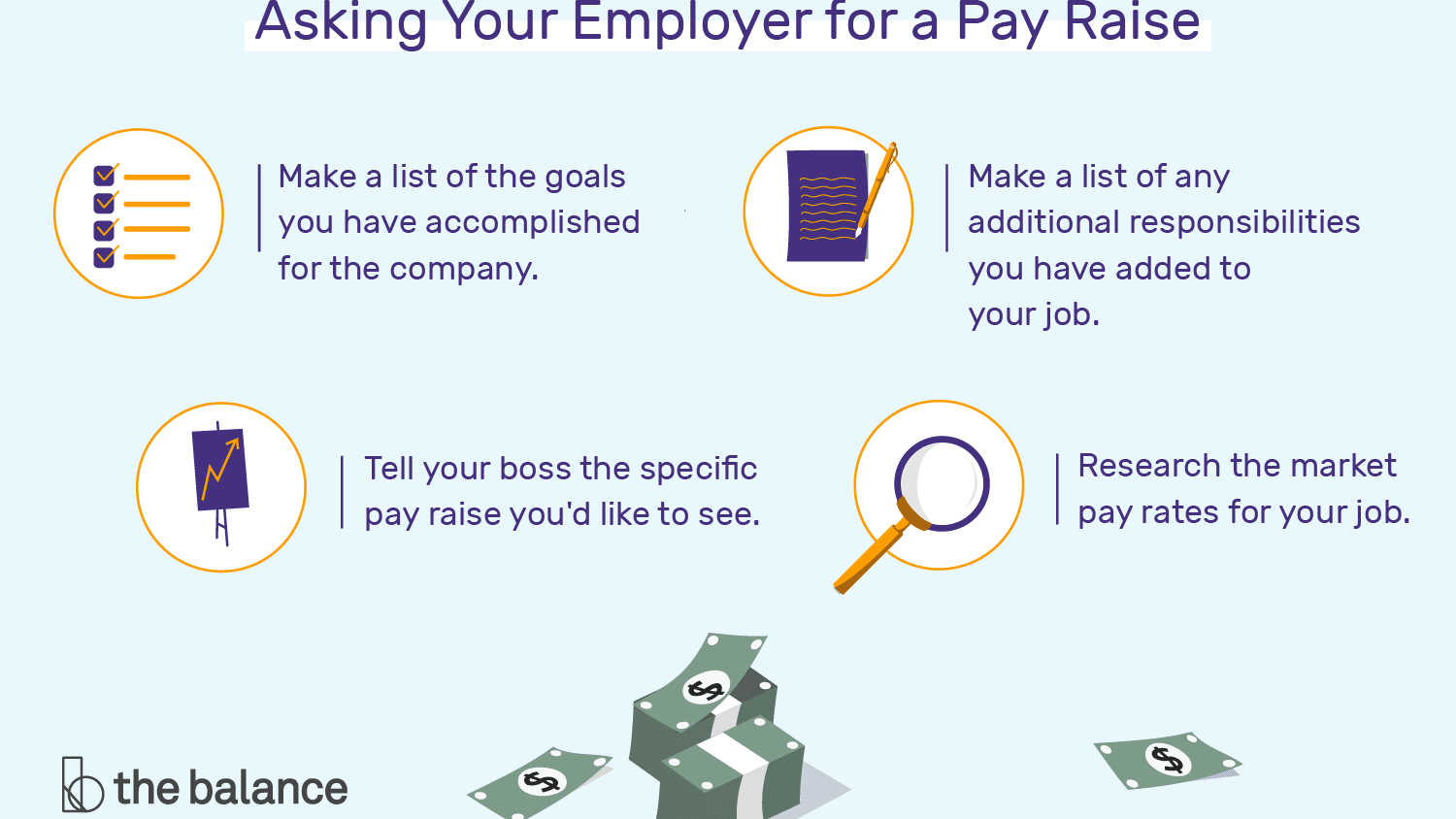 Pay Raise Letter Sample from www.thebalancecareers.com
