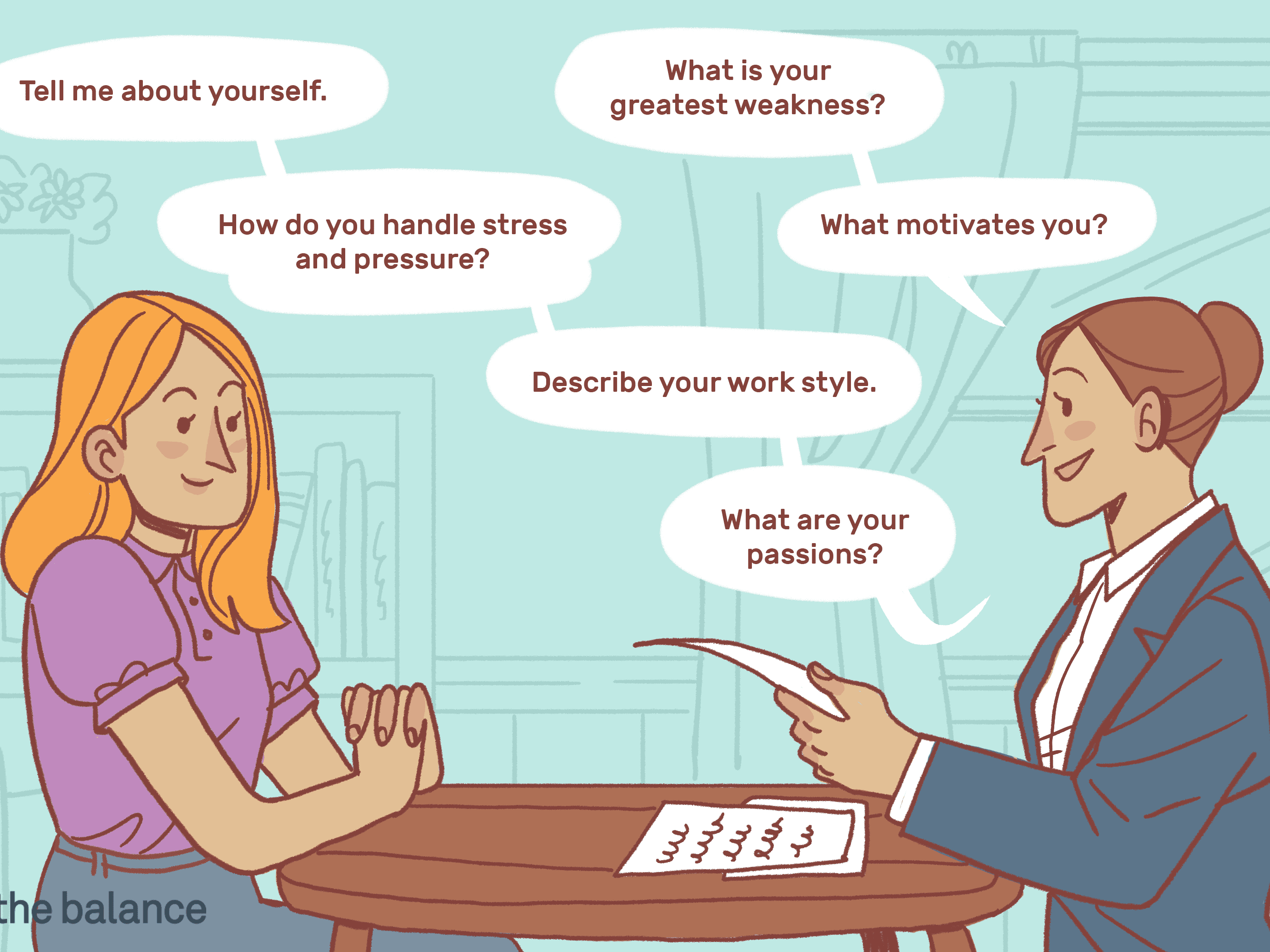 Job Interview Questions Answers And Tips To Prepare