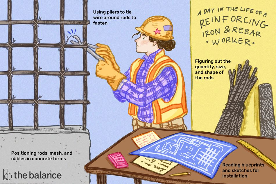 "Image shows a female iron and rebar worker wearing a utility vest, gloves and a hard hat. She is installing a lattice frame. Text reads: ""A day in the life of a reinforcing iron & rebar worker: using pliers to tie wire around rods to fasten. Figuring out the quantity, size, and shape of the rods. Reading blueprints and sketches for installation. Positioning rods, mesh, and cables in concrete forms."""