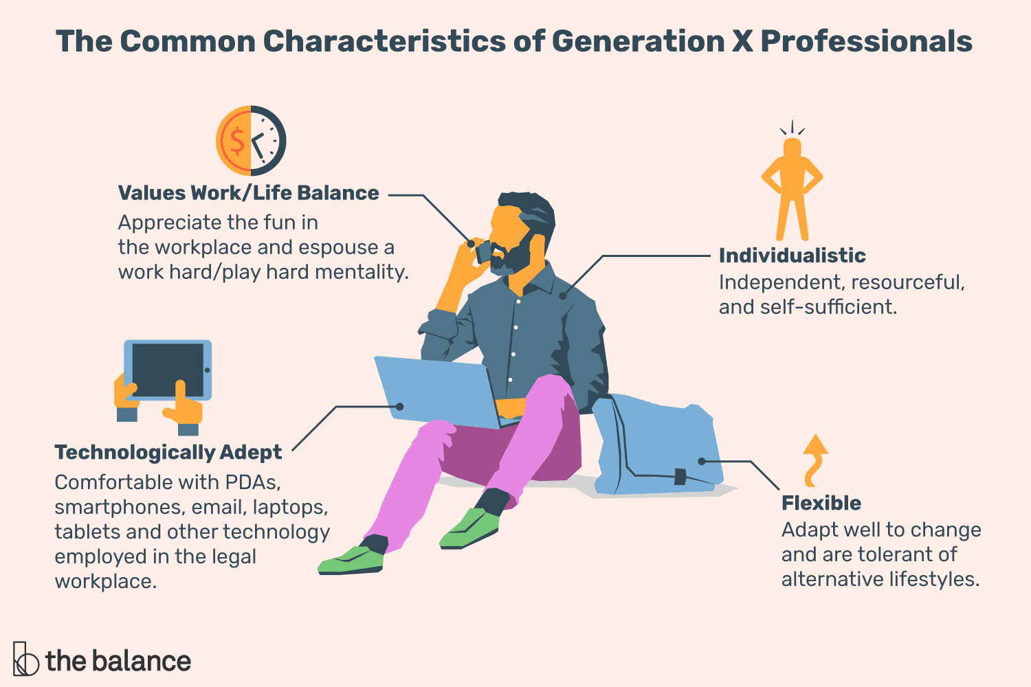 common characteristics of generation x professionals