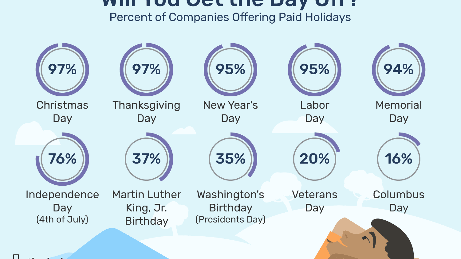 2019 Federal Holidays and How They Are Paid