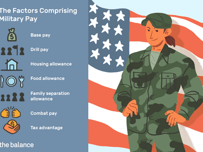 Image shows a person in army uniform standing with their hands on their hips in front of an american flag. Text reads:
