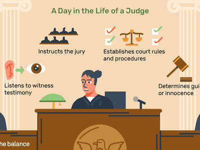 A day in the life of a judge