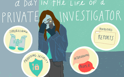 A Day in the Life of a Police Detective