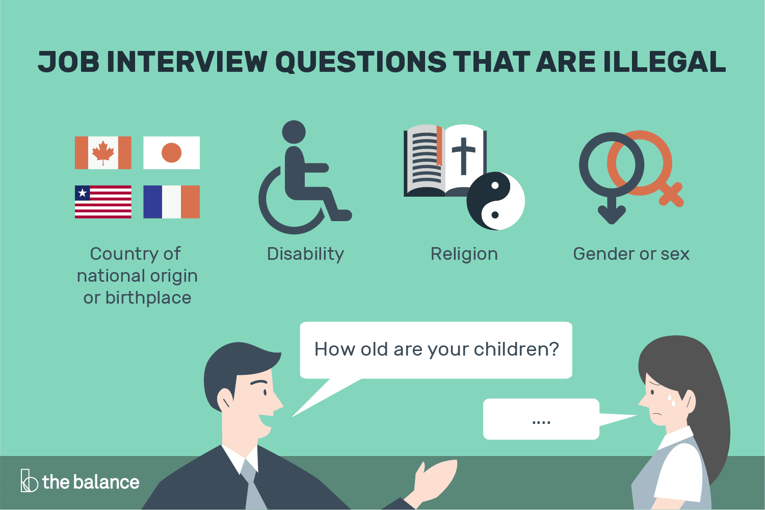 Questions You Should and Shouldn't Ask in a Job Interview