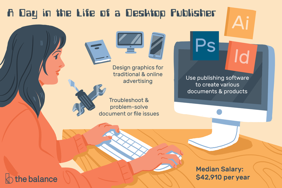 "Image shows a woman sitting at a desk working on a desktop computer. Text reads: ""A day in the life of a desktop publisher: design graphics for traditional and online advertising. Troubleshoot and problem-solve document or file issues. Use publishing software to create various documents and products. Median salary: $42,910"""