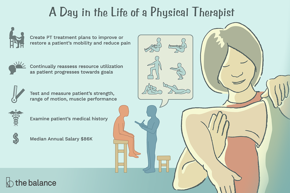 A Day in the Life of a Physical Therapist