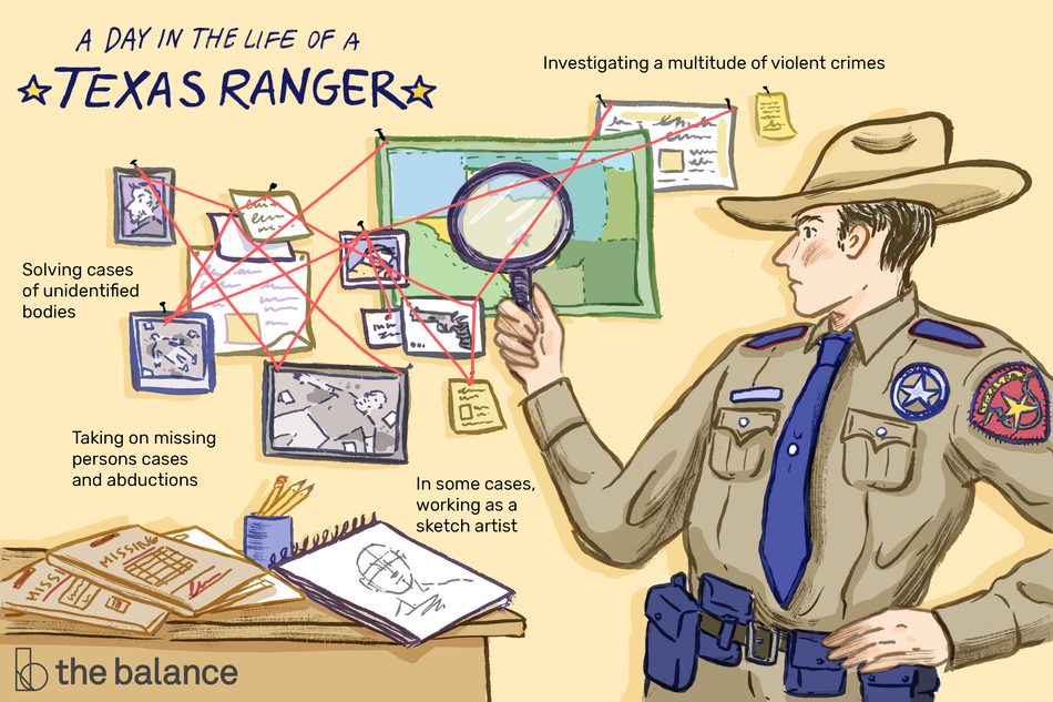 "Image shows a texas ranger in uniform looking at a bunch of photos and notes and a map with a magnifying glass. Text reads: ""A day in the life of a texas ranger: solving cases of unidentified bodies, taking on missing persons cases and abductions. In some cases, working as a sketch artist. Investigating a multitude of violent crimes"""
