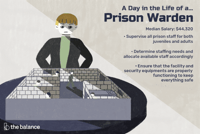 Image shows a person ominously looking over a mini prison. Text reads: