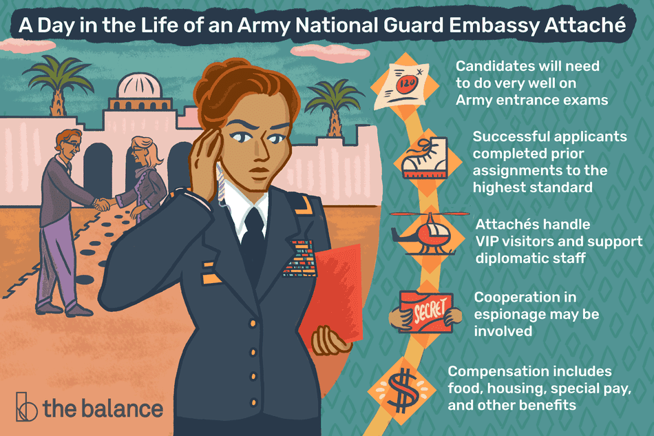 "Image shows a woman in a militaristic suit speaking into an ear piece. Text reads: ""A day in the life of an army national guard embassy attaché: Candidates will need to do very well on army entrance exams. Successful applicants completed prior assignments to the highest standard. Attachés handle VIP visitors and support diplomatic staff. Cooperation in espionage may be involved. Compensation includes hood, housing, special pay, and other benefits"""
