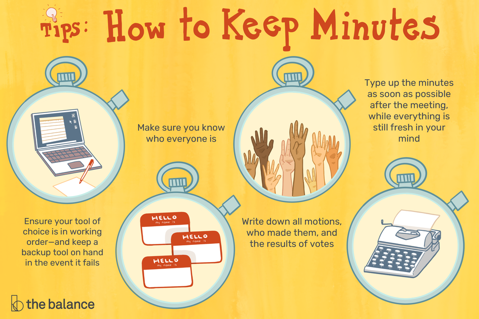 Illustration highlighting the basic steps in taking meeting minutes
