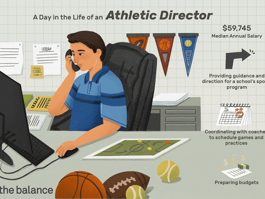"Image shows a man sitting at a desk on the phone and the computer simultaneously. There are tennis balls, a football, and a basketball on his desk. Behind him are college flags. Text reads: ""A day in the life of an athletic director: Providing guidance and direction for a school's sports program. Coordinating with coaches to schedule games and practices. Preparing budgets. Median annual salary: $59,745"""