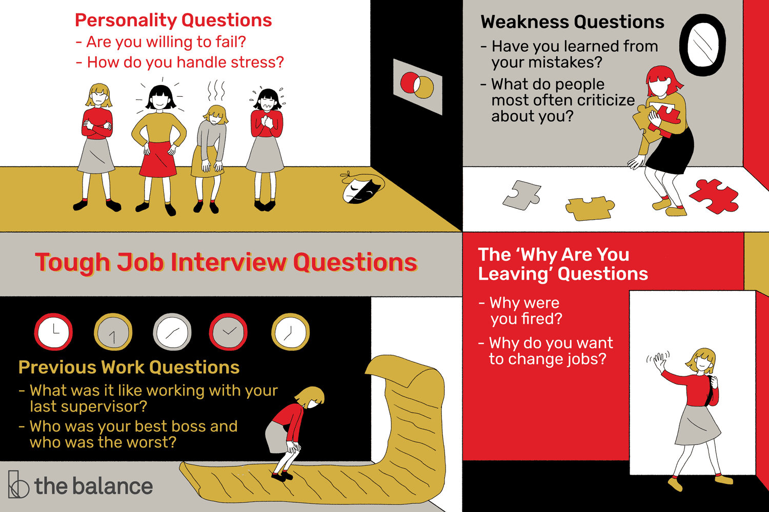 12 Tough Job Interview Questions and the Best Answers