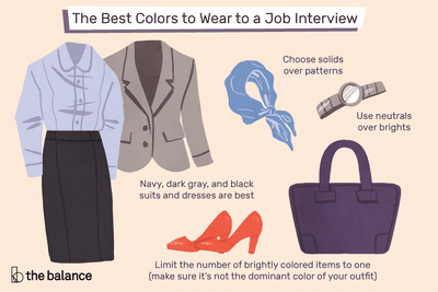 Info-graphic on the best colors for a job interview