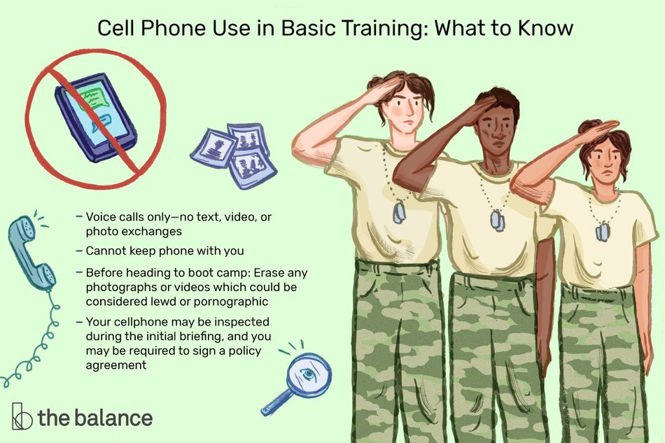 "Image shows three people in khaki t-shirts, dog tags and military pants all saluting. Text reads: ""Cell phone use in basic training: what to know: Voice calls only–no text, video, or photo exchanges; cannot keep phone with you; before heading to boot camp: erase any photographs or videos which could be considered lewd or pornographic; your cellphone may be inspected during the initial briefing, and you may be required to sign a policy agreement"""