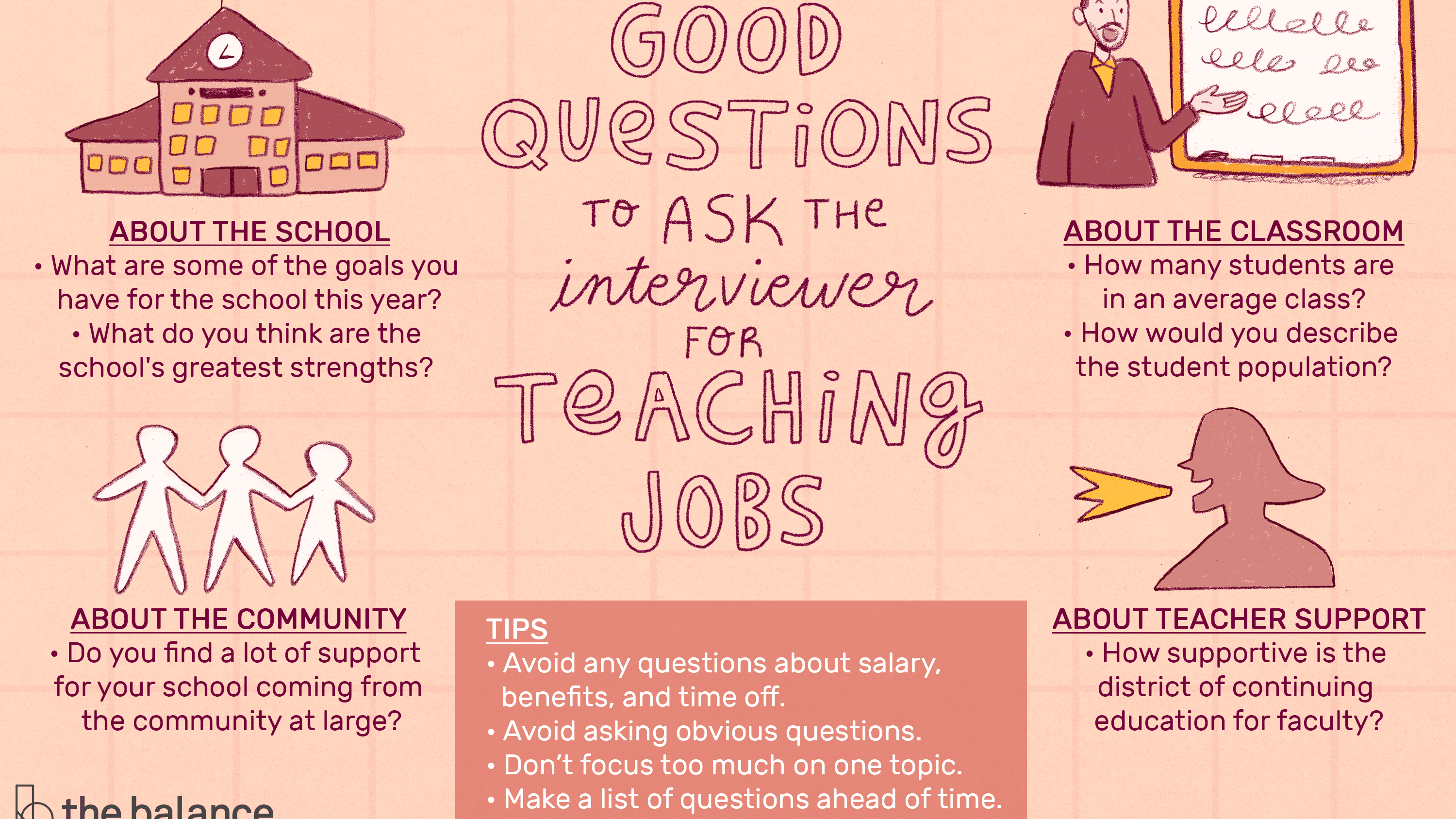 Questions To Ask The Employer In A Teaching Interview