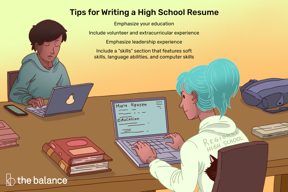 "This illustration offers tips on writing a high school resume including ""Emphasize your education,"" ""Include volunteer and extracurricular experience,"" ""Emphasize leadership experience,"" and ""Include a 'skills' section that features soft skills, language abilities, and computer skills."""