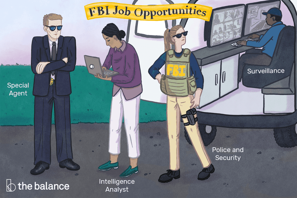 """Image shows four people in the following roles with corresponding labels: special agent, intelligence analyst, police and security, surveillance. Title reads: """"FBI Job Opportunities"""""""