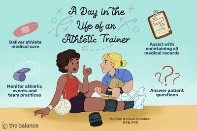 This illustration describes a day in the life of an athletic trainer including