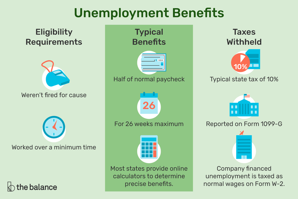Unemployment Benefits and Eligiblity